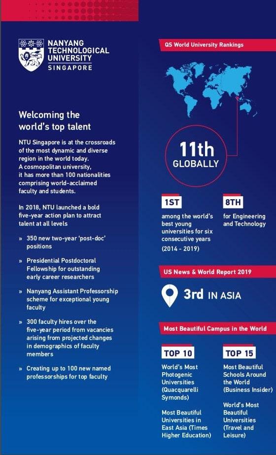 Thành tựu của trường đại học NTU Singapore