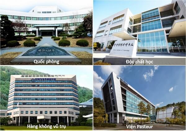 Một số viện nghiên cứu trực thuộc University of Science and Technology