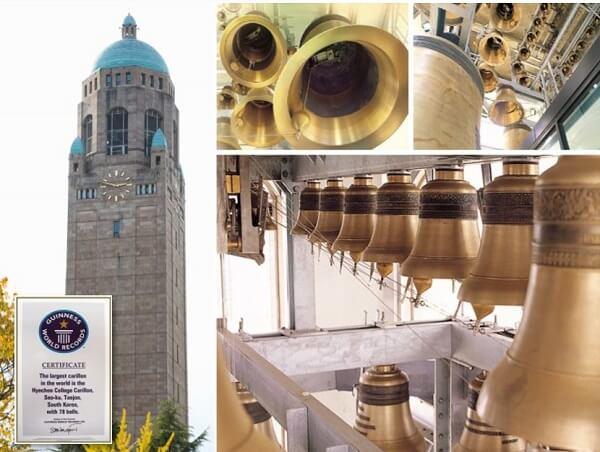 Tháp Hyechon đạt kỉ lục Guinness về hệ thống chuông lớn nhất thế giới
