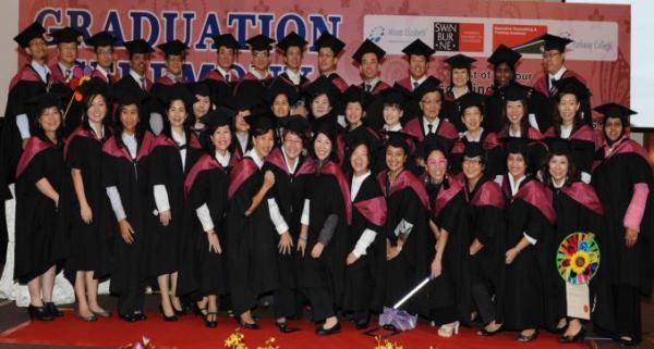 Sinh viên tốt nghiệp chương trình thạc sĩ